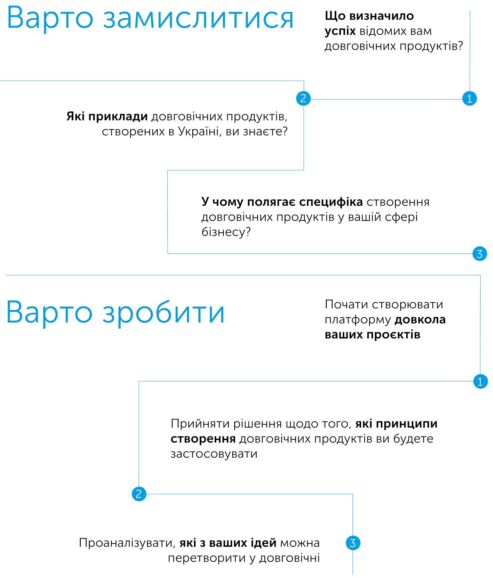 Довговічні, автор Райан Холідей | Kyivstar Business Hub, зображення №4