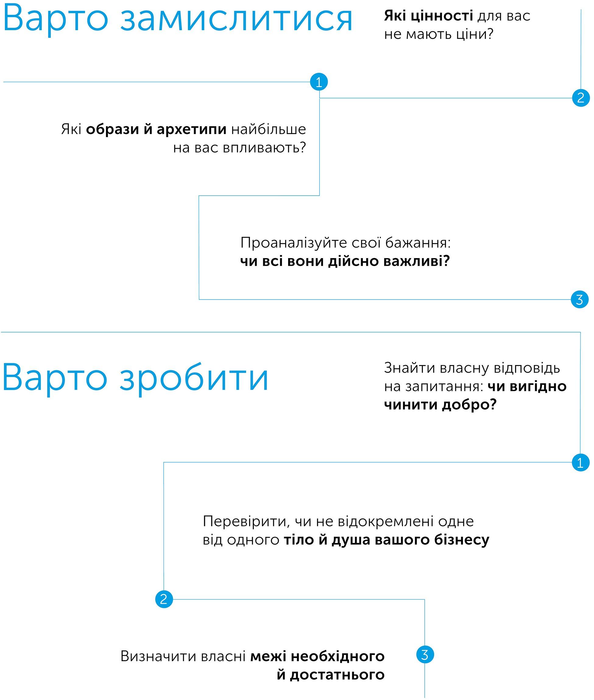 Економіка добра і зла. У пошуках сенсу економіки  від Гільгамеша до Волл-стріт, автор Томаш Седлачек | Kyivstar Business Hub, зображення №4