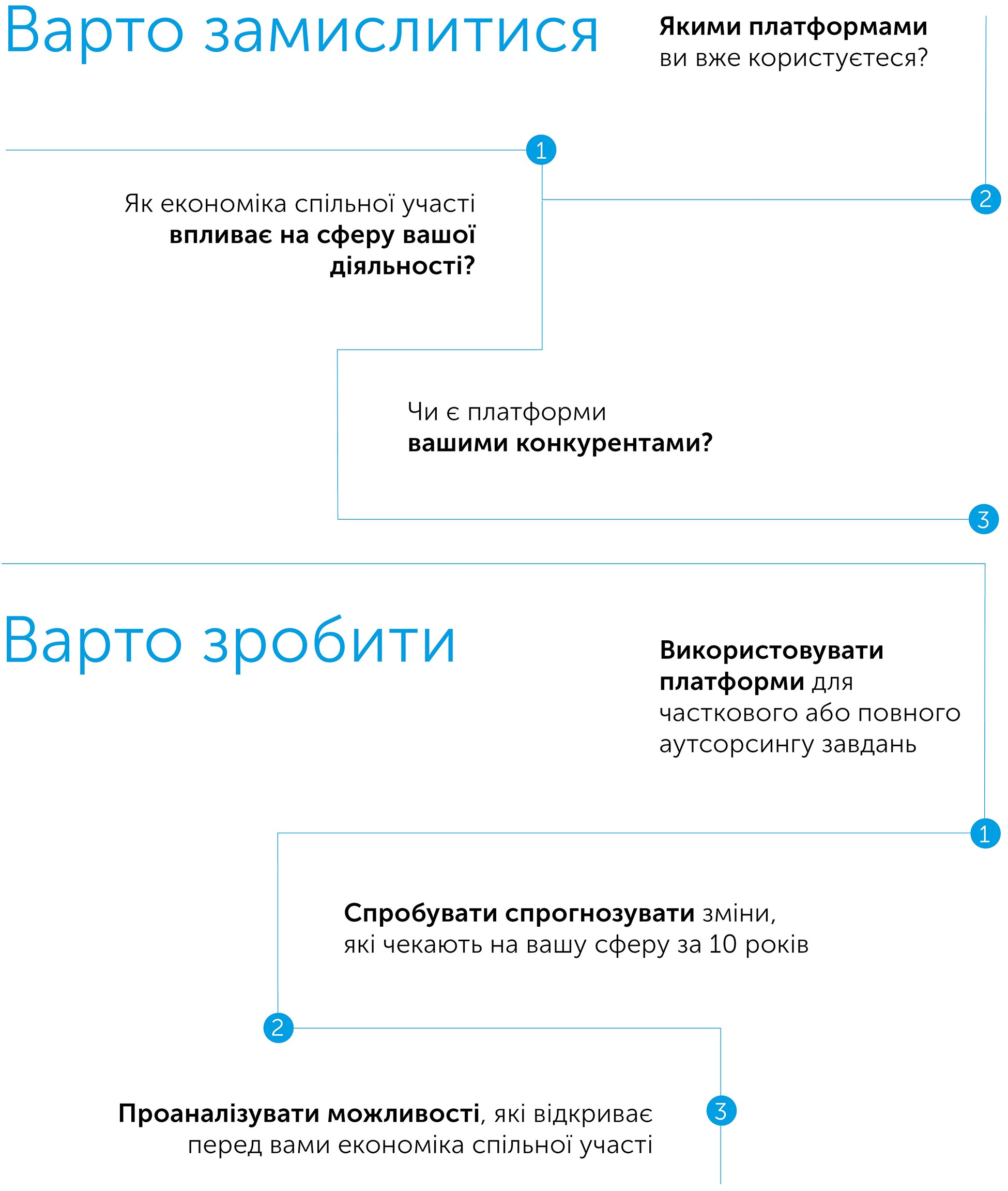 Економіка спільної участі, автор Арун Сундарараджан   Kyivstar Business Hub, зображення №4