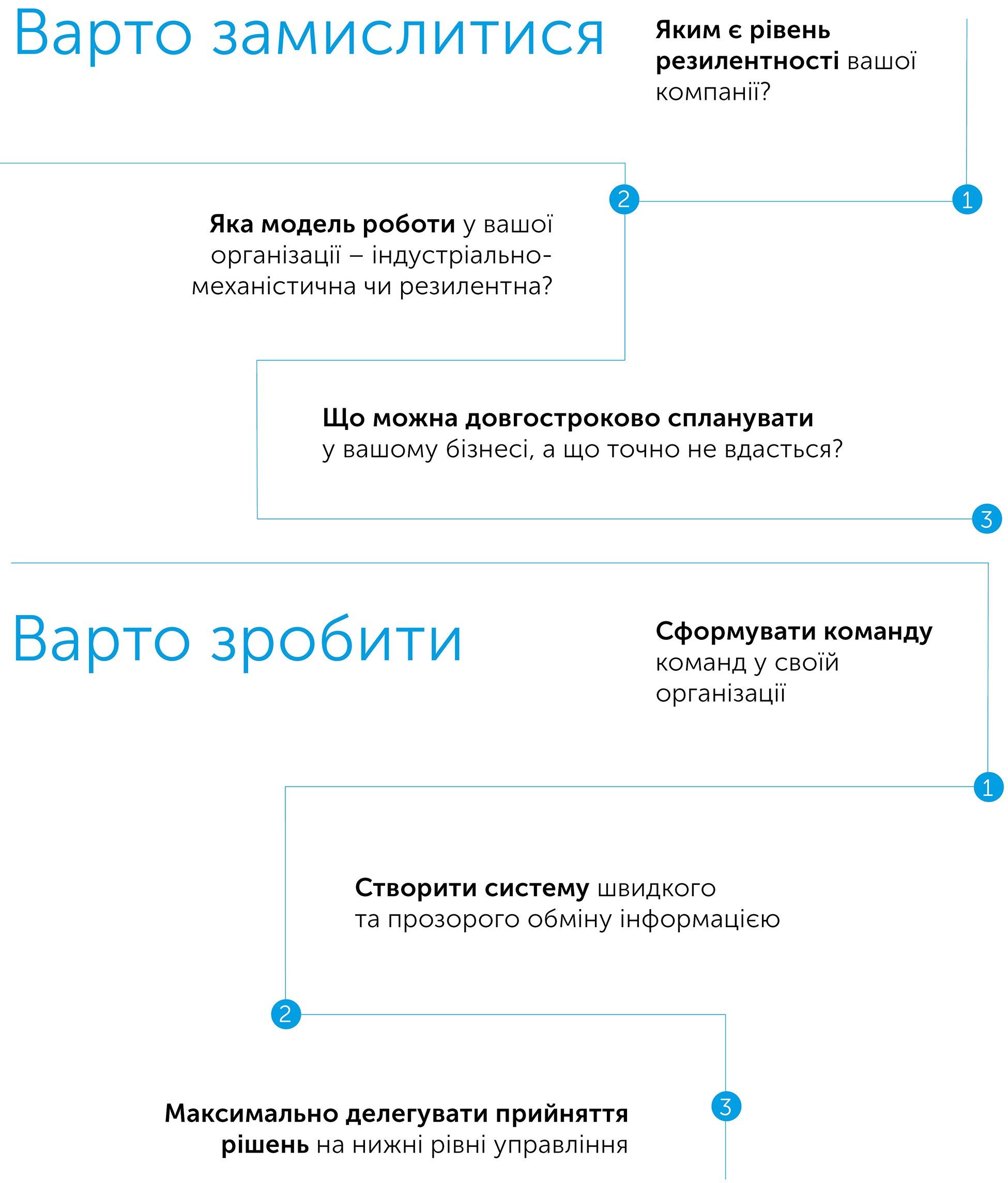 Команда команд: правила взаємодії у складному світі, автор Кріс Фасселл | Kyivstar Business Hub, зображення №6
