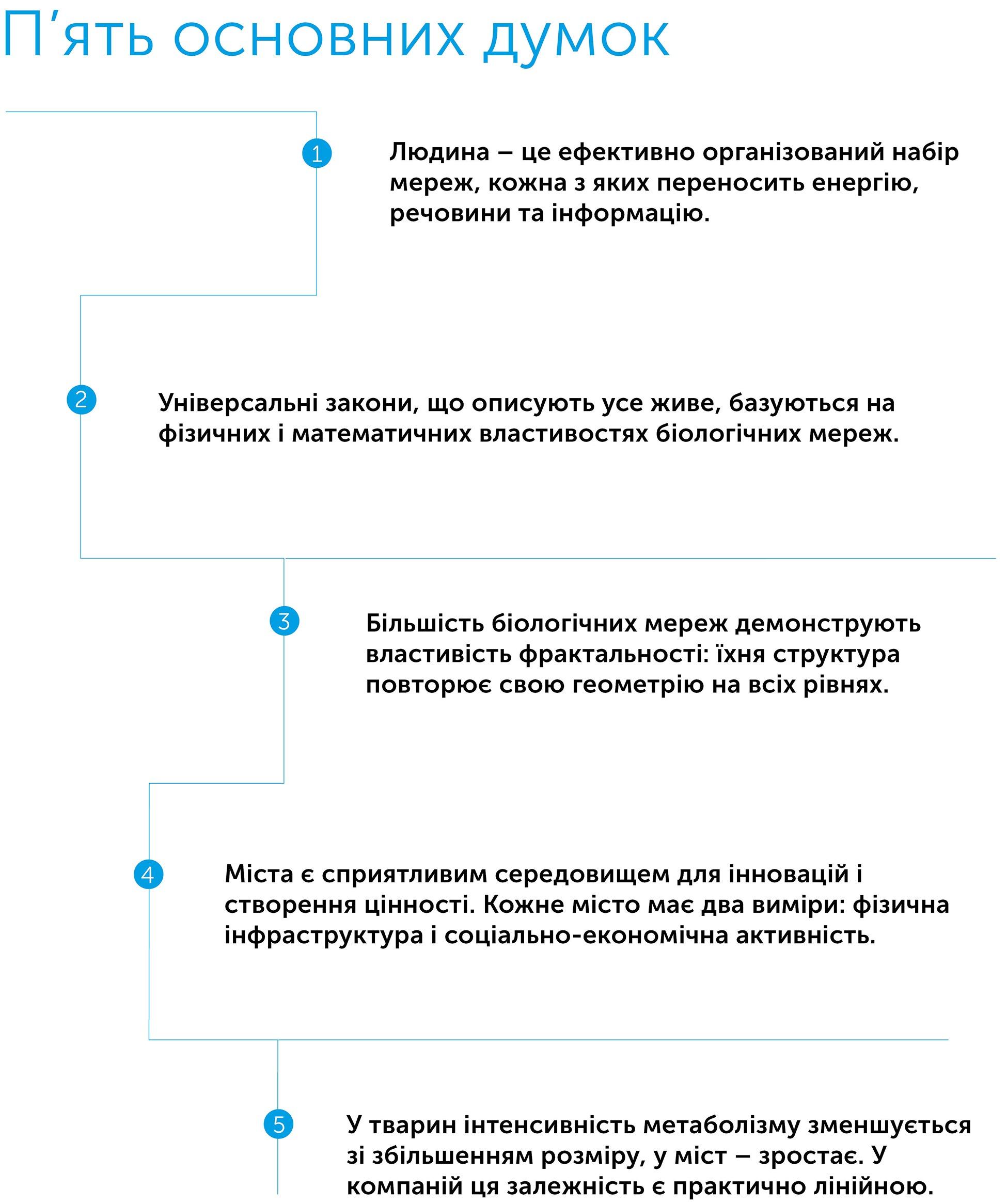 Масштаб, author Джеффрі Вест   Kyivstar Business Hub, image №2