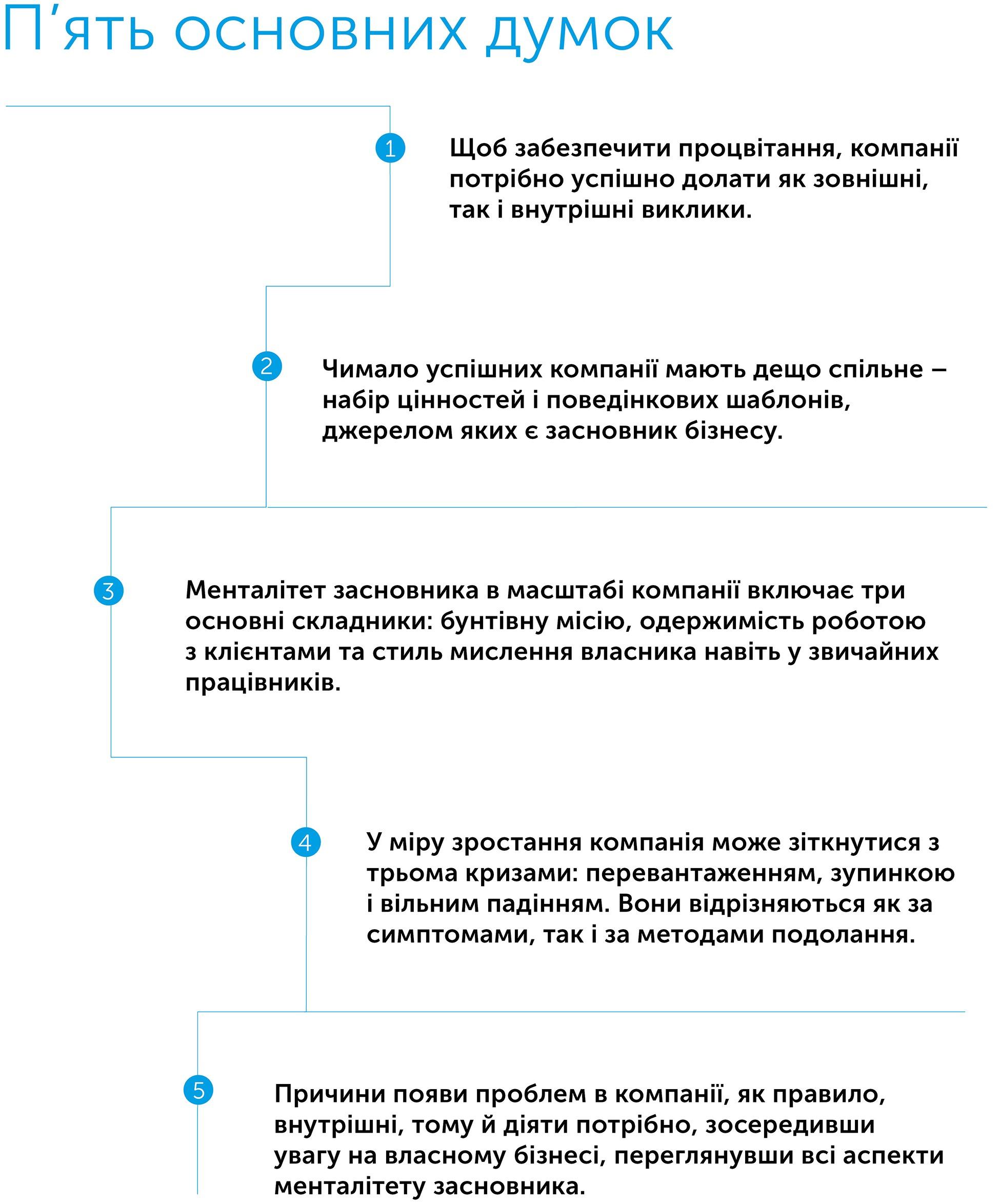Менталітет засновника: як подолати передбачувані кризи зростання, автор Девід Зук | Kyivstar Business Hub, зображення №2