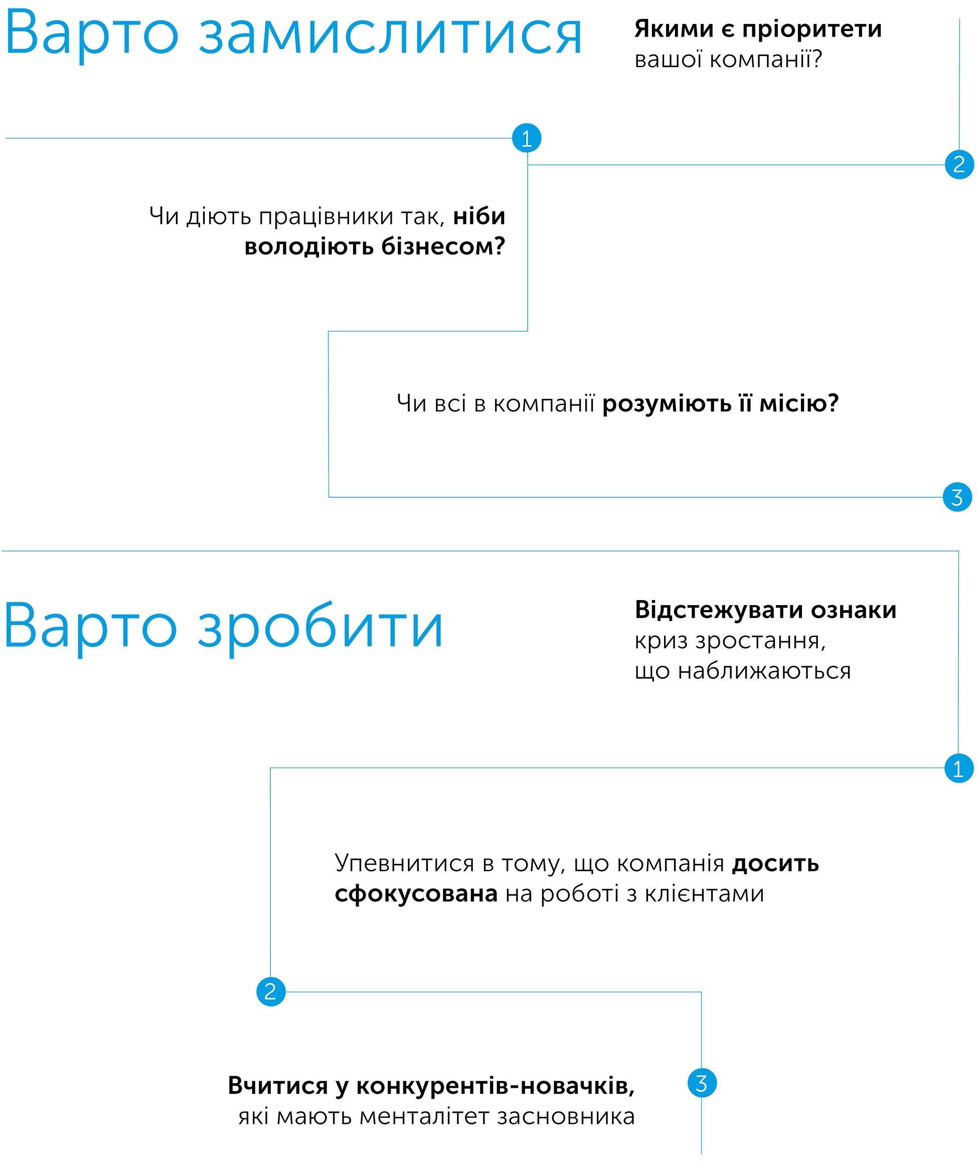 Менталітет засновника: як подолати передбачувані кризи зростання, автор Девід Зук | Kyivstar Business Hub, зображення №4