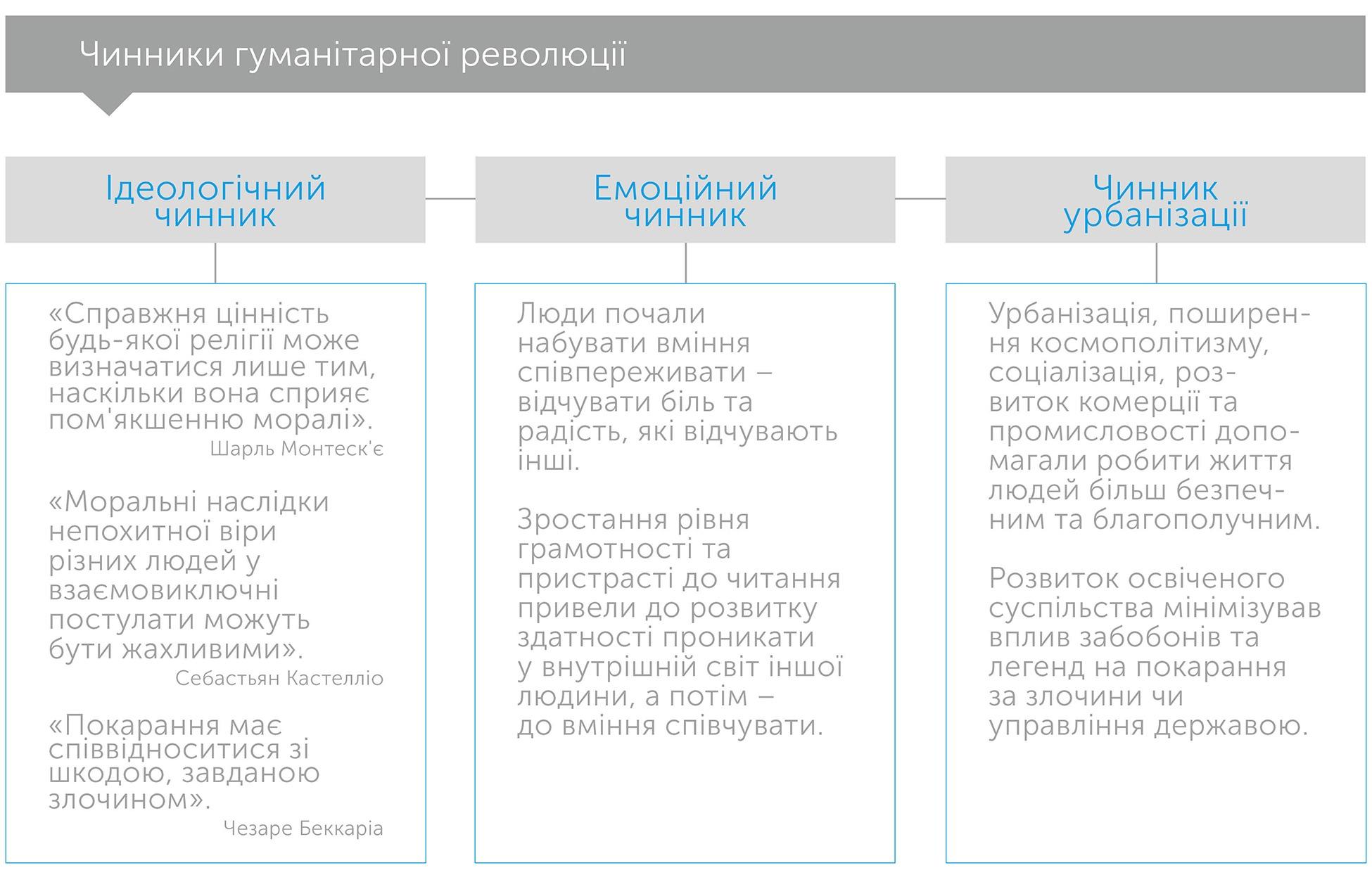 Найкраще в нас. Чому насильства стає менше, автор Стівен Пінкер   Kyivstar Business Hub, зображення №3