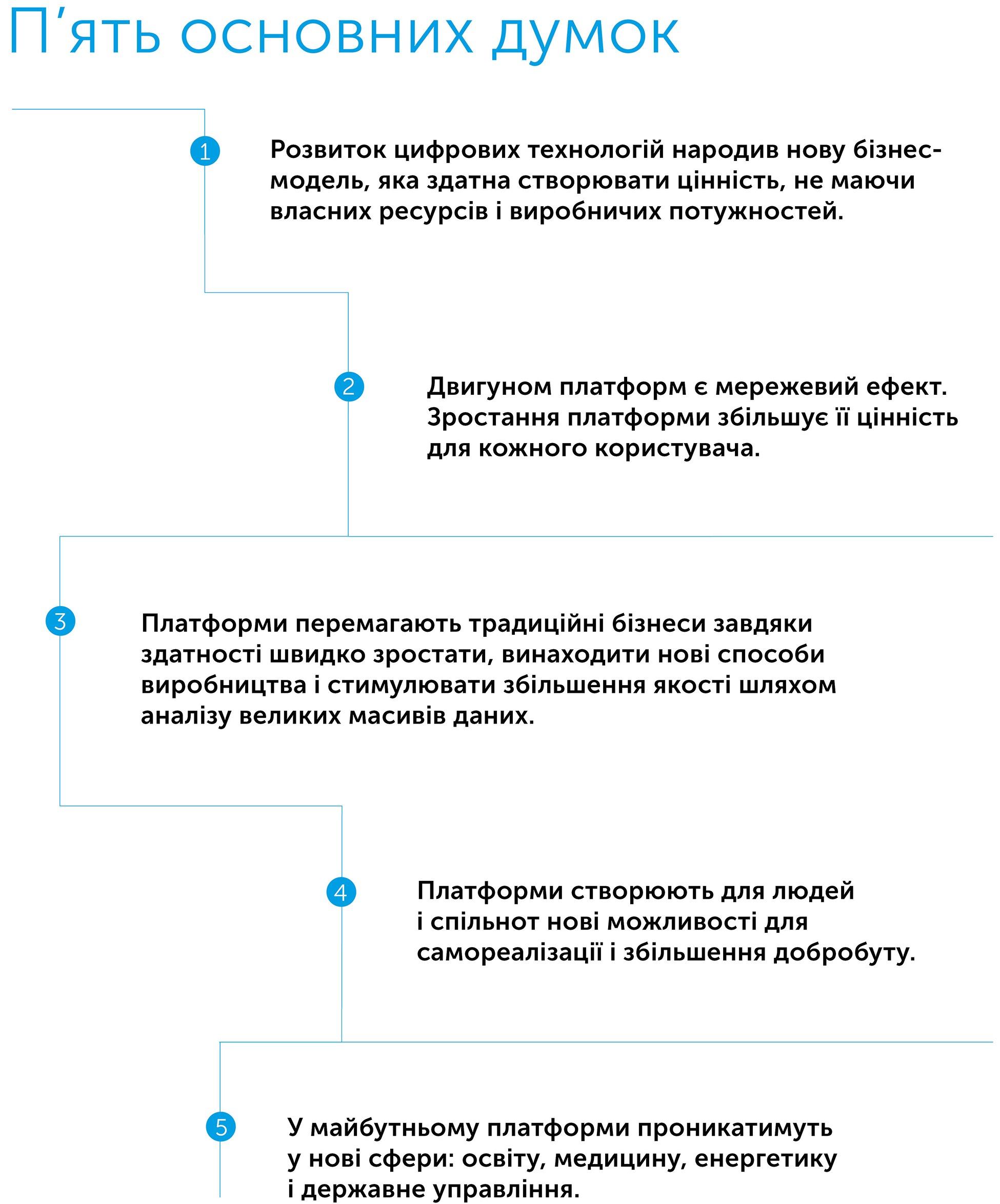 Революція платформ. Як мережеві ринки змінюють економіку – і як змусити їх працювати на вас, автор Маршалл Альстайн | Kyivstar Business Hub, зображення №2