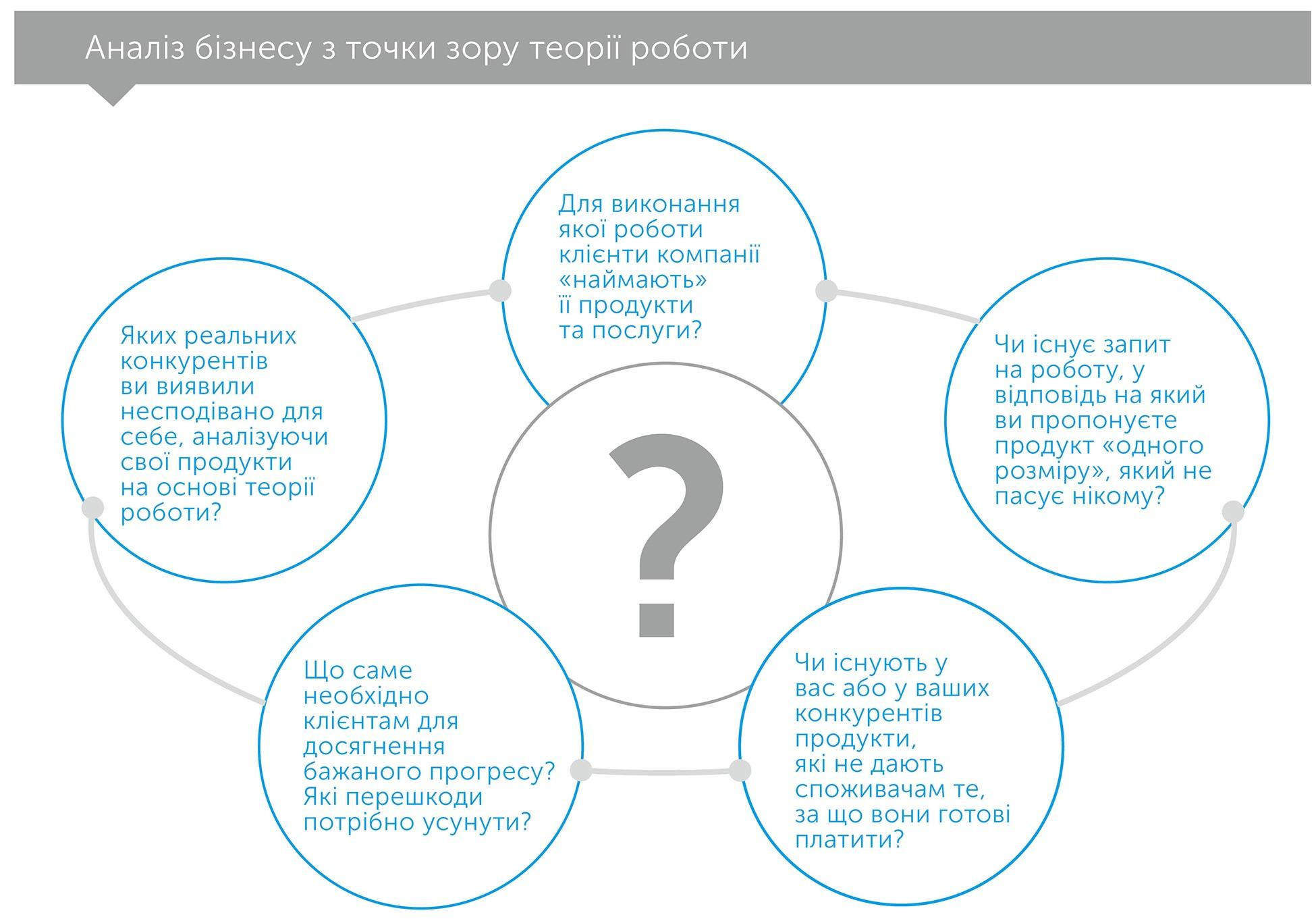 Як конкурувати, не покладаючись на удачу: історія про інновації та вибір споживача, автор Карен Діллон   Kyivstar Business Hub, зображення №3
