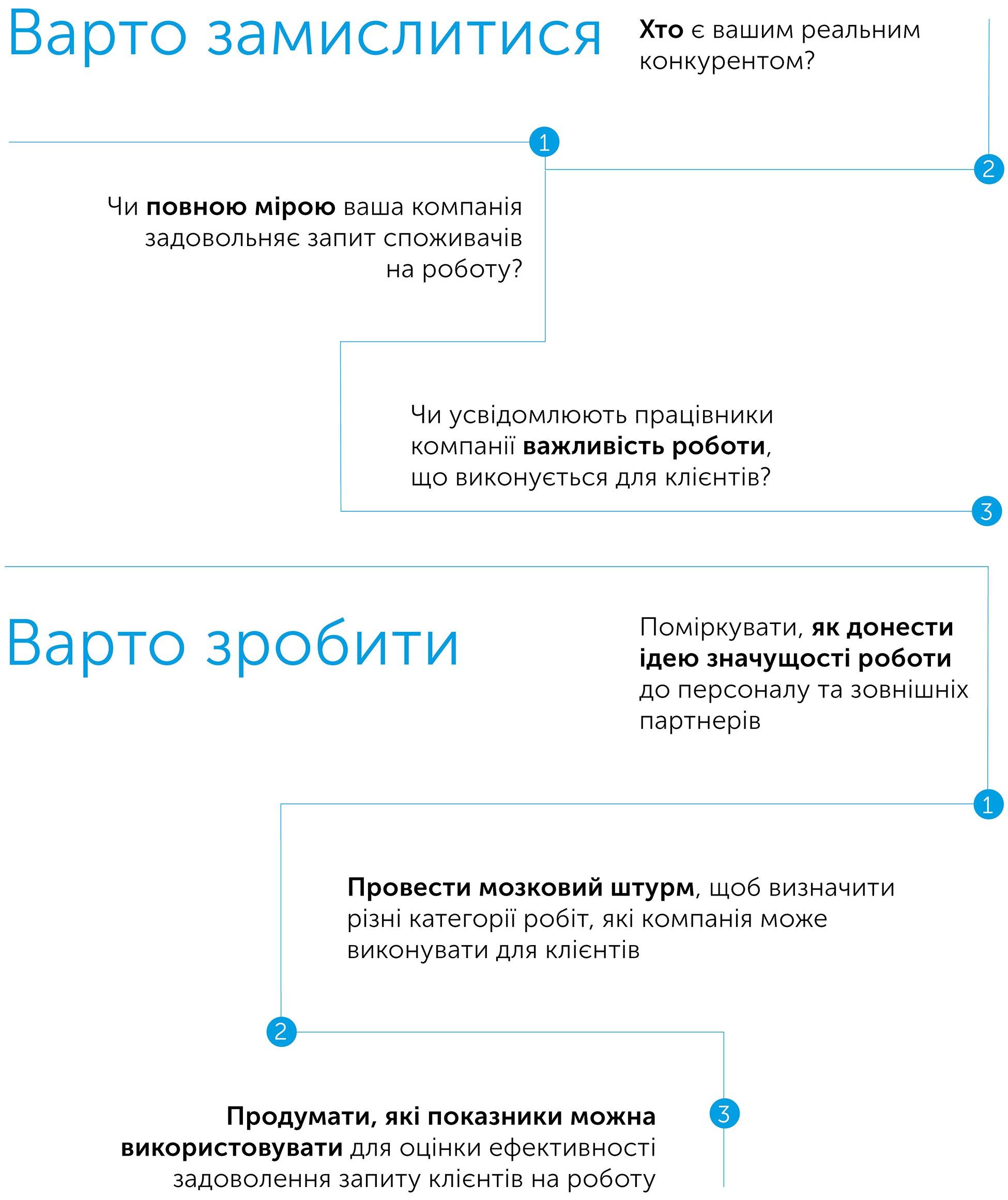 Як конкурувати, не покладаючись на удачу: історія про інновації та вибір споживача, автор Карен Діллон   Kyivstar Business Hub, зображення №4