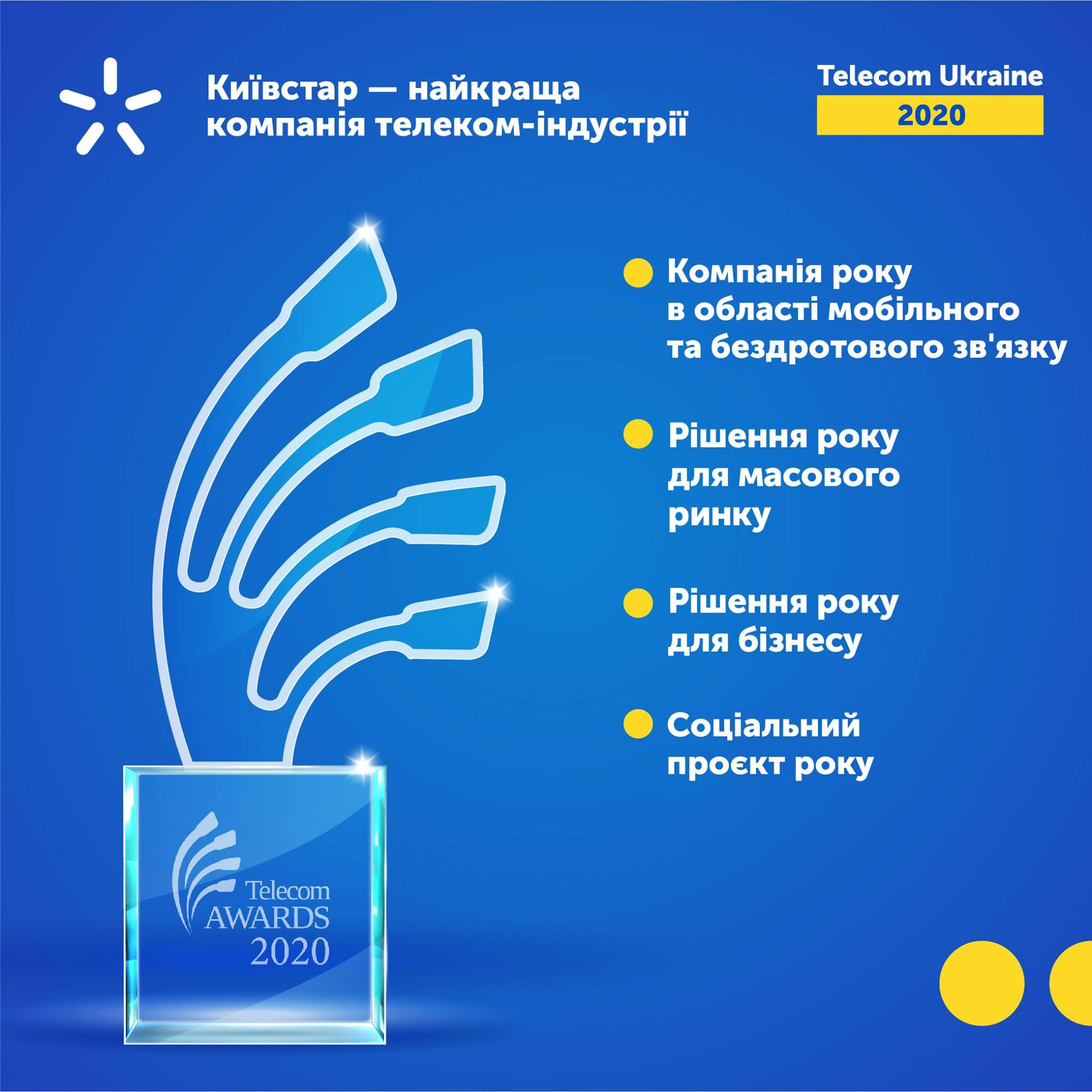 Київстар визнано «Компанією року» в мобільному зв'язку | Kyivstar Business Hub зображення №2