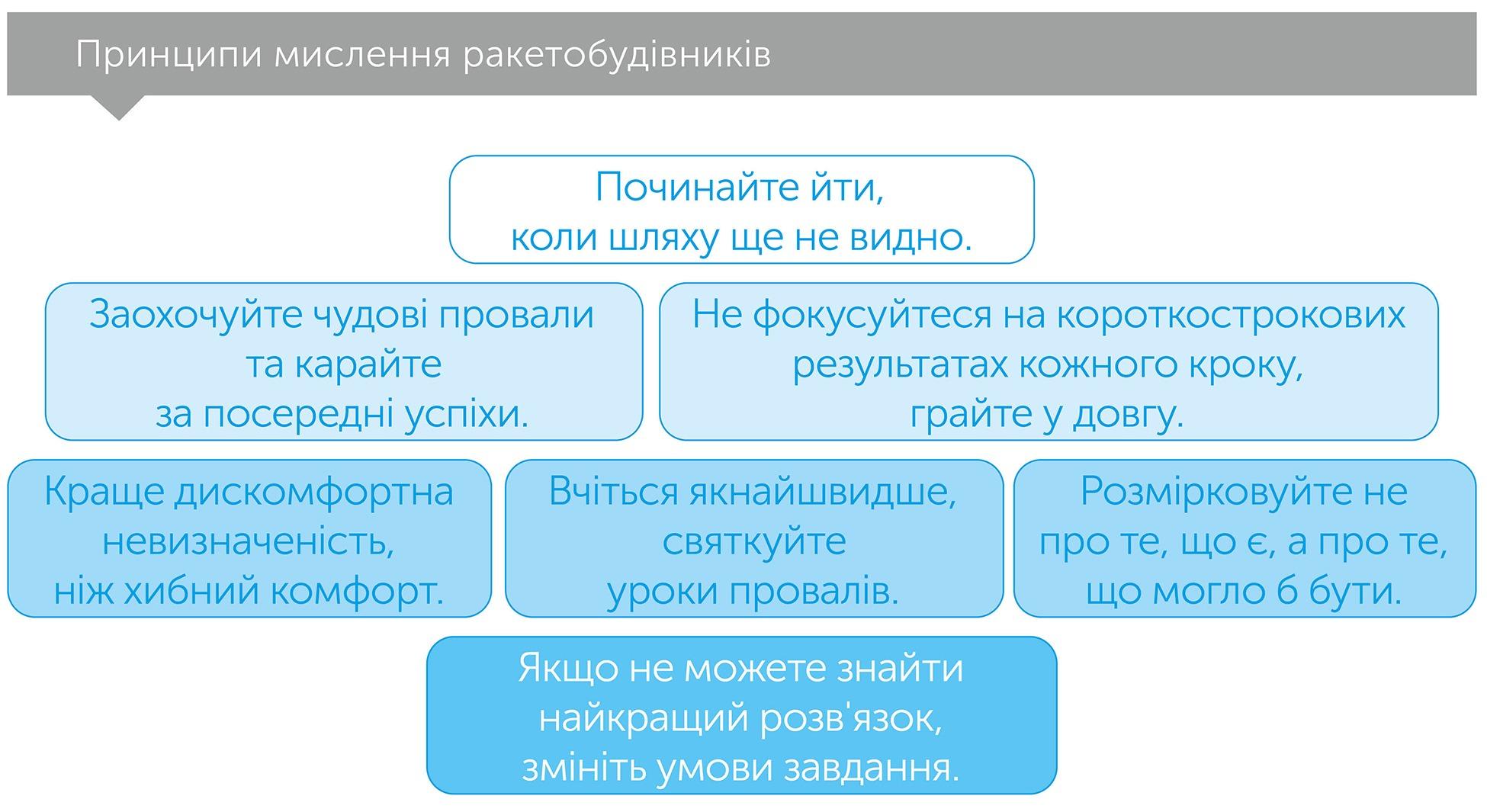 Думай, як ракетобудівник, автор Озан Варол | Kyivstar Business Hub, зображення №2