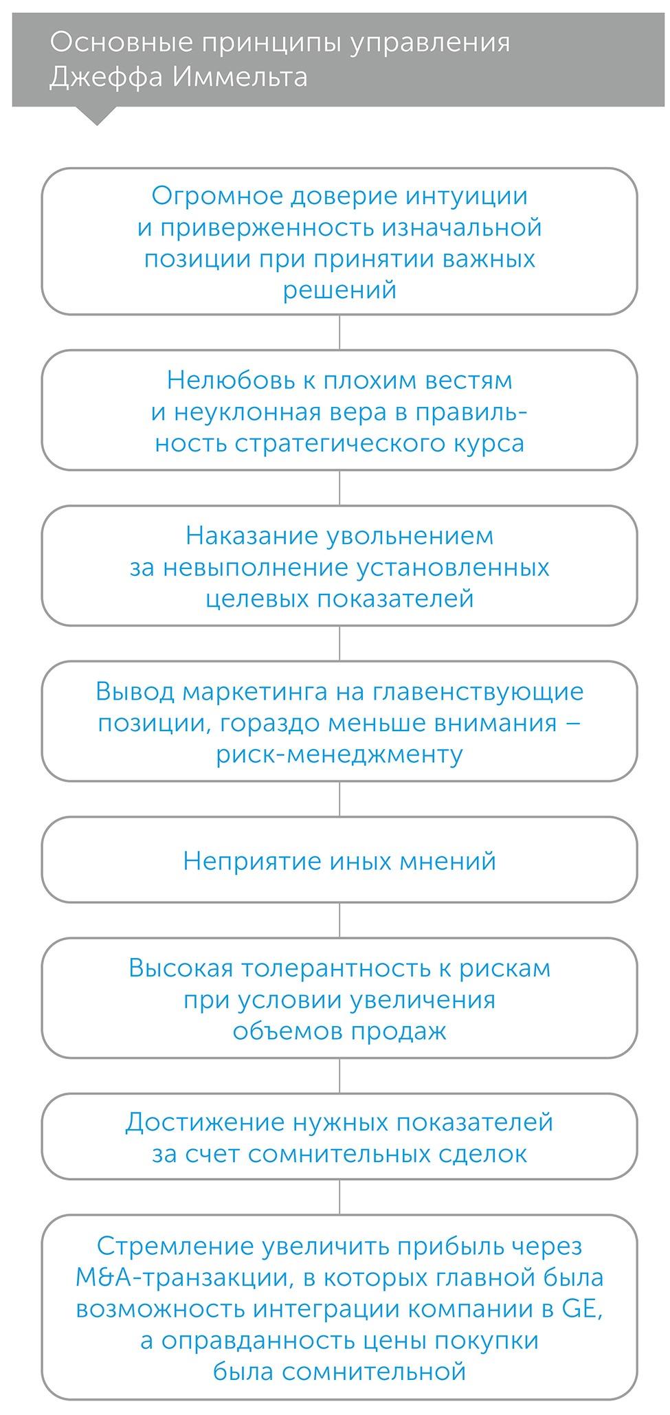 Тушите свет, автор Томас Грита | Kyivstar Business Hub, изображение №2