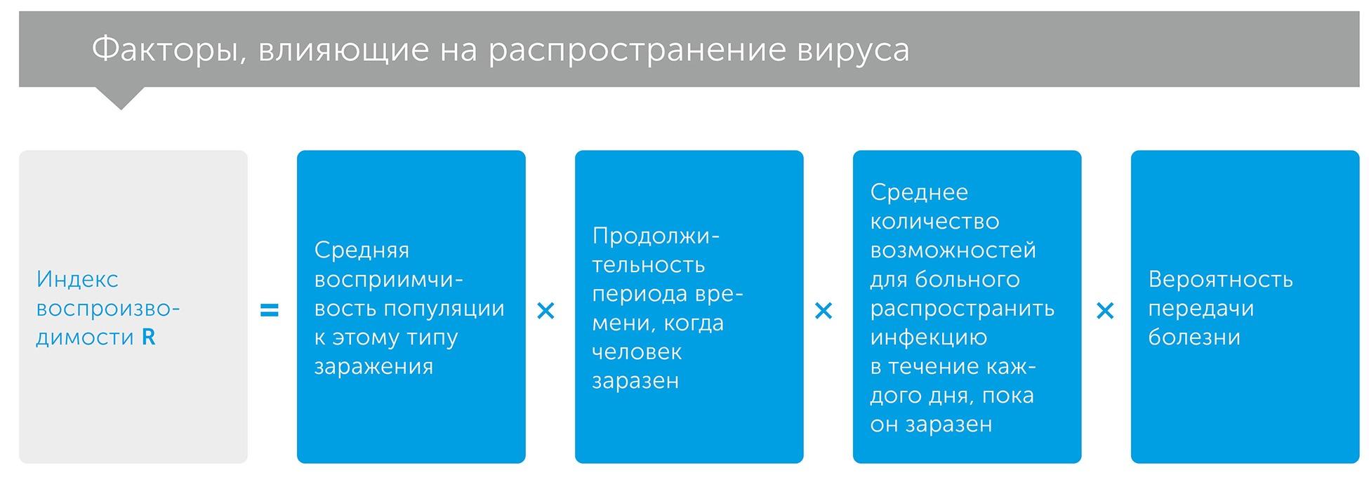 Правила заражения, автор Адам Кучарски   Kyivstar Business Hub, изображение №2