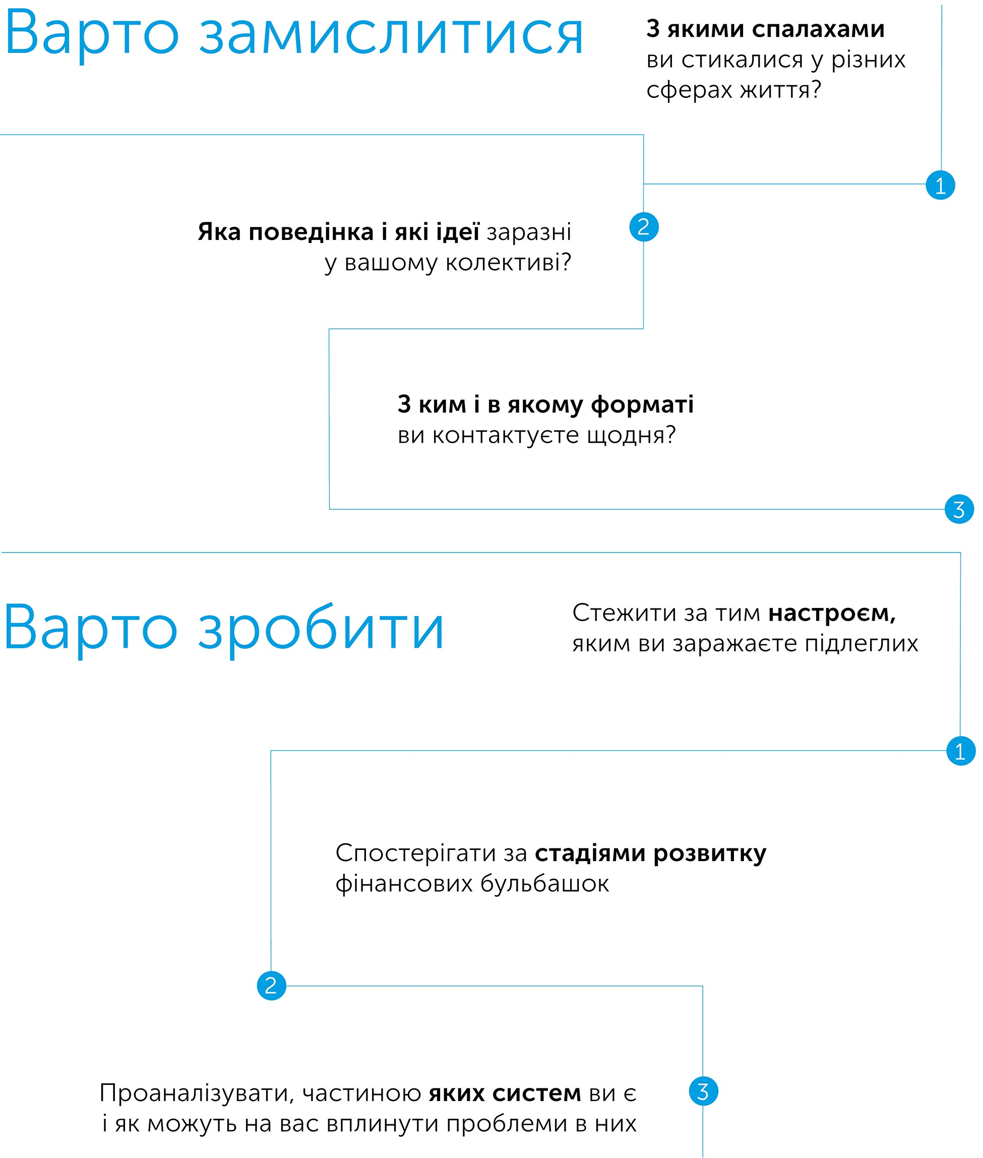Правила зараження, автор Адам Кучарські   Kyivstar Business Hub, зображення №4
