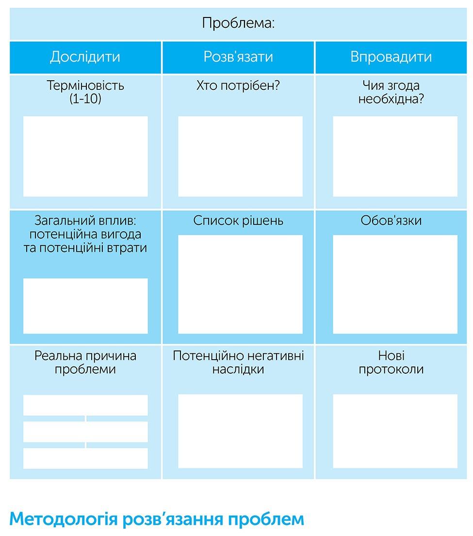 Наступні п'ять кроків, автор Патрик Бет-Девід | Kyivstar Business Hub, зображення №2