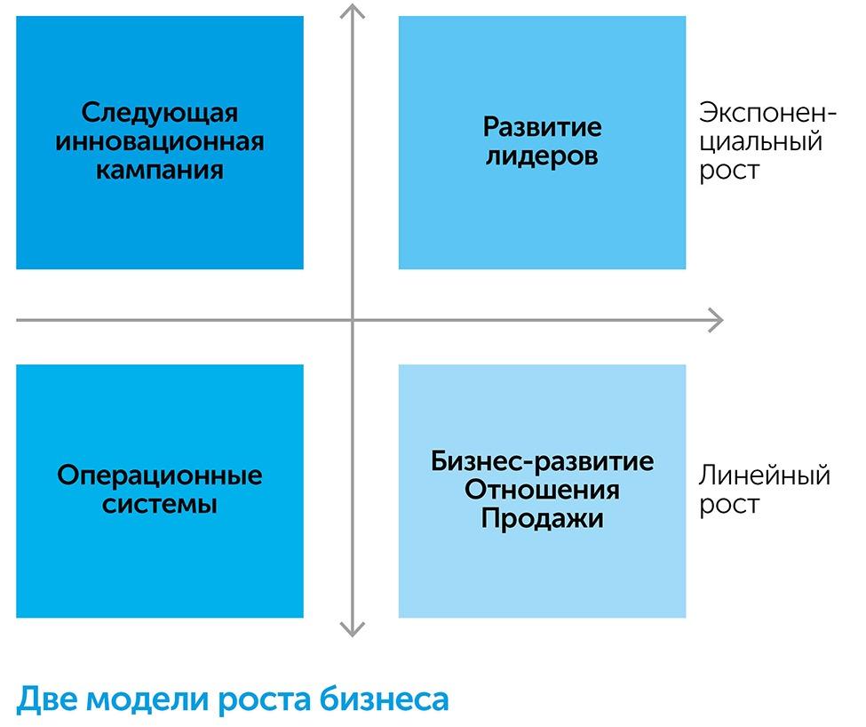 Следующие пять шагов, author Патрик Бет-Дэвид | Kyivstar Business Hub, image №4