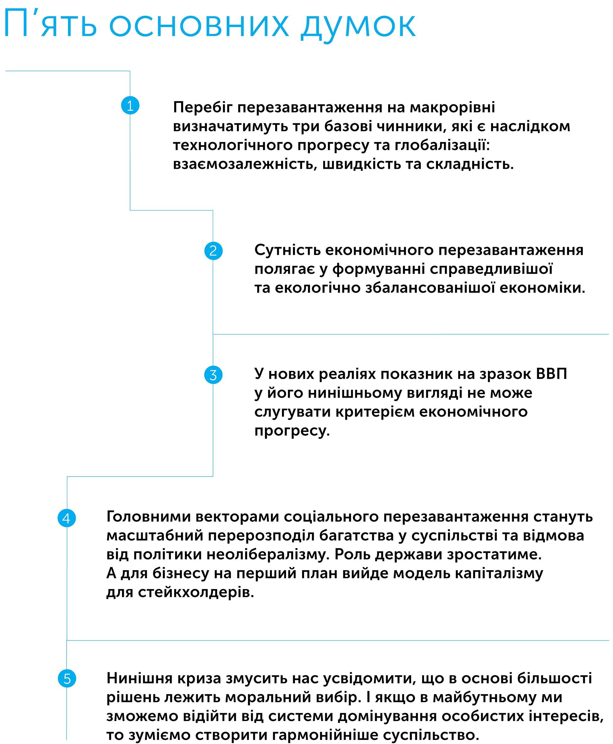 COVID-19, автор Клаус Шваб | Kyivstar Business Hub, зображення №2