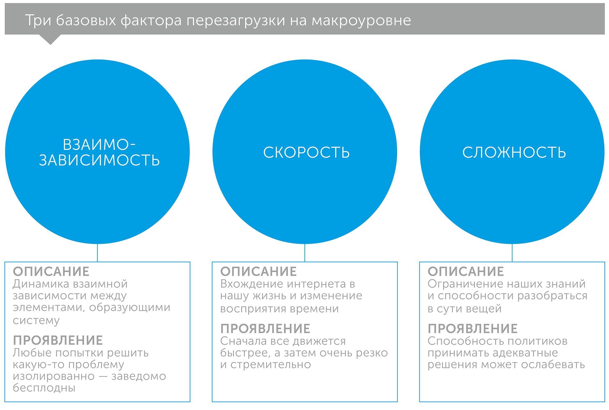 COVID-19, автор Клаус Шваб | Kyivstar Business Hub, зображення №4