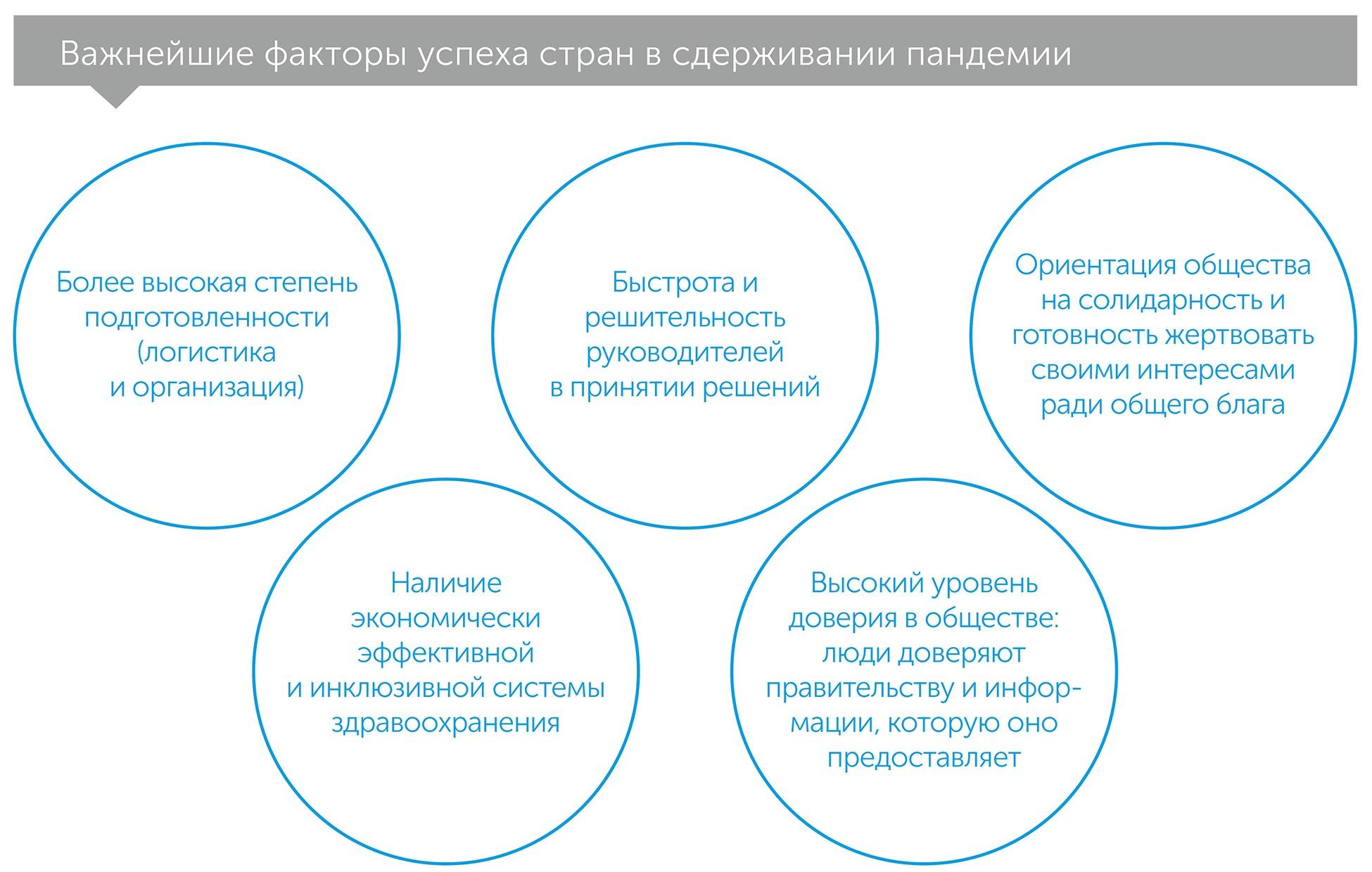 COVID-19, автор Клаус Шваб | Kyivstar Business Hub, зображення №3