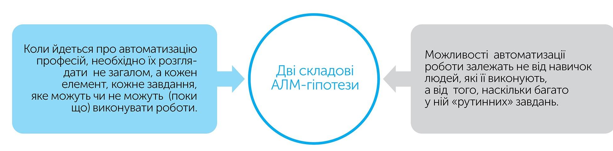 Світ без роботи, автор Деніел Сасскінд | Kyivstar Business Hub, зображення №2