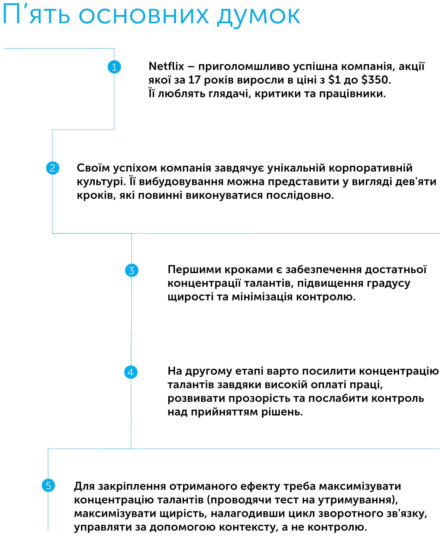 Правило «жодних правил», автор Рід Гастінгс   Kyivstar Business Hub, зображення №2