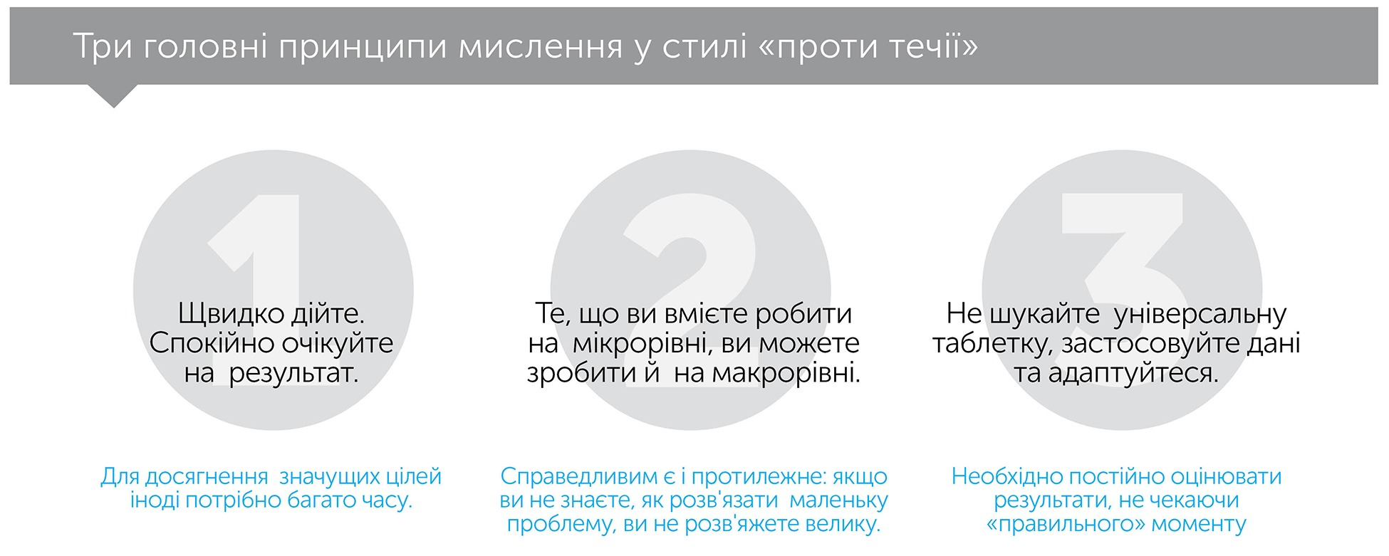 Проти течії, автор Ден Хіт | Kyivstar Business Hub, зображення №2