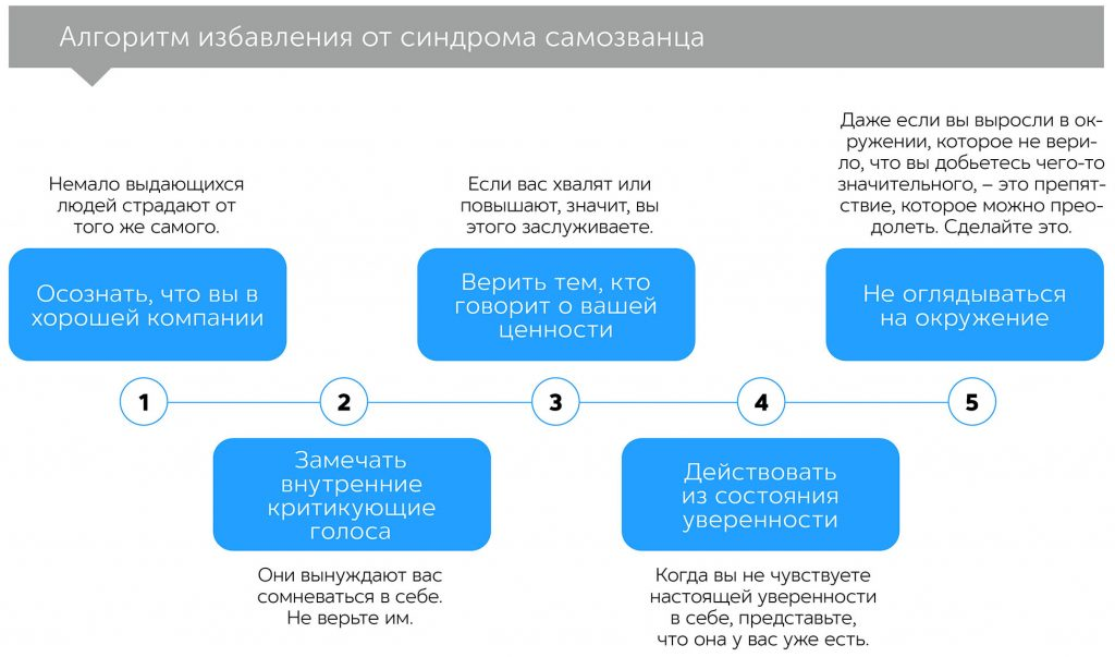 Амбиции без оправданий, автор Шелли Аршамбо | Kyivstar Business Hub, изображение №3