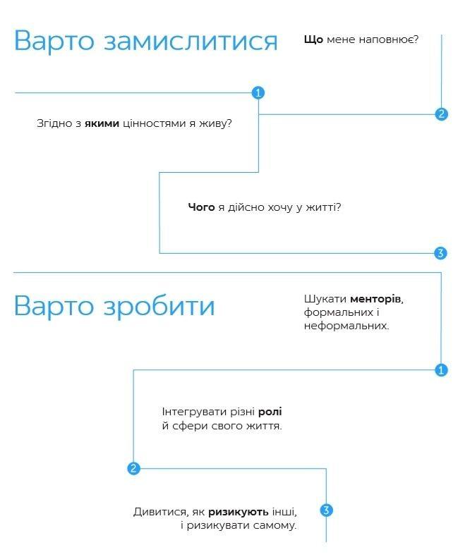 Амбіції без виправдань, автор Шеллі Аршамбо | Kyivstar Business Hub, зображення №2