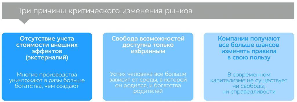 Переосмысление капитализма в мире, охваченном огнем, автор Хендерсон Ребекка | Kyivstar Business Hub, изображение №3