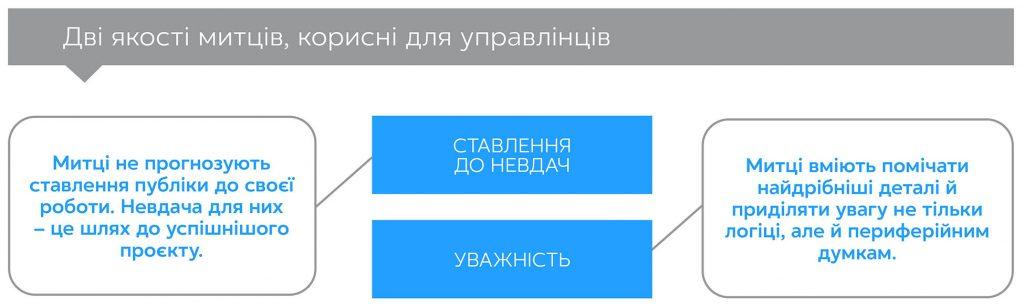 Незвідана територія, автор Маргарет Хеффернан | Kyivstar Business Hub, зображення №2