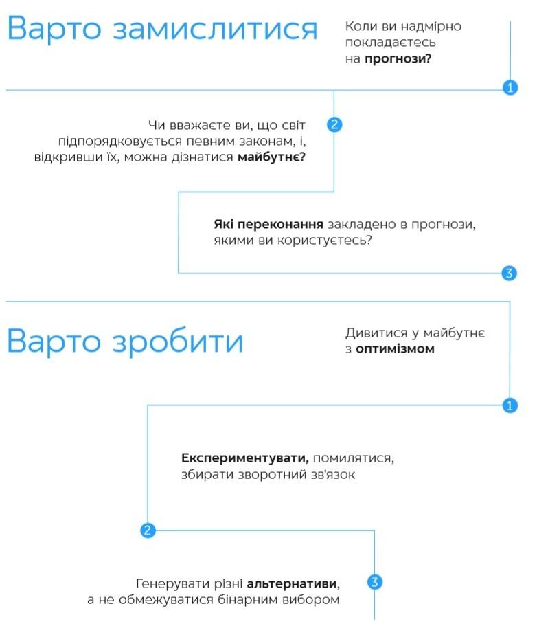 Незвідана територія, автор Маргарет Хеффернан | Kyivstar Business Hub, зображення №3