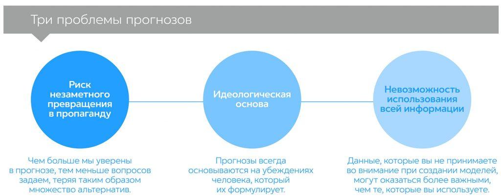 Неизведанная территория, автор Хеффернан Маргарет | Kyivstar Business Hub, изображение №3