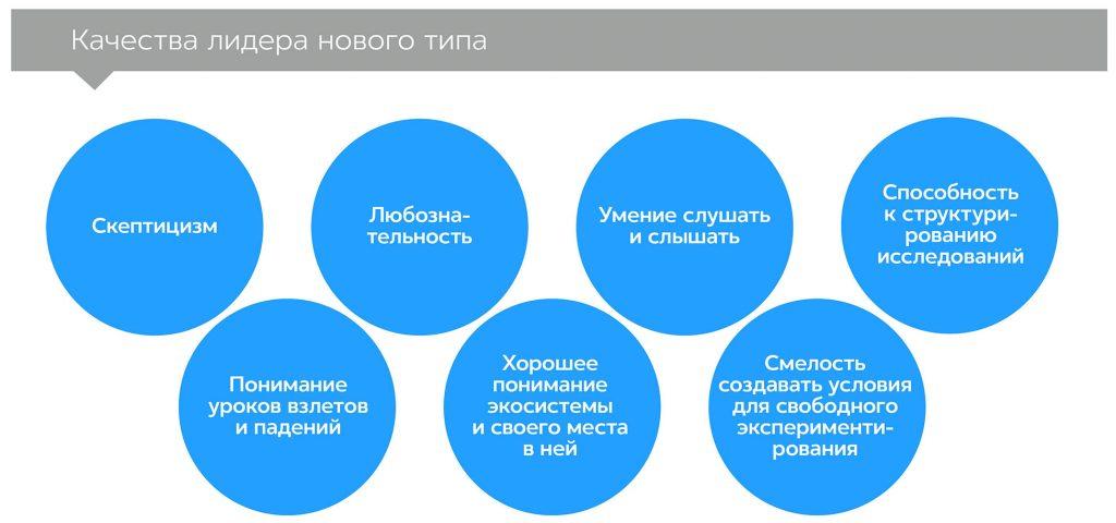 Неизведанная территория, автор Хеффернан Маргарет | Kyivstar Business Hub, изображение №2