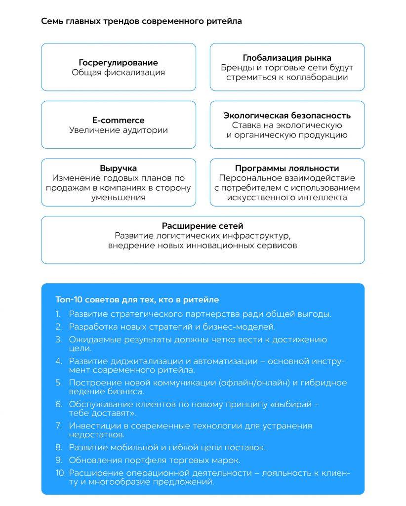 Стремительная диджитализация: цифровая трансформация ритейла во время карантина   Kyivstar Business Hub изображение №2