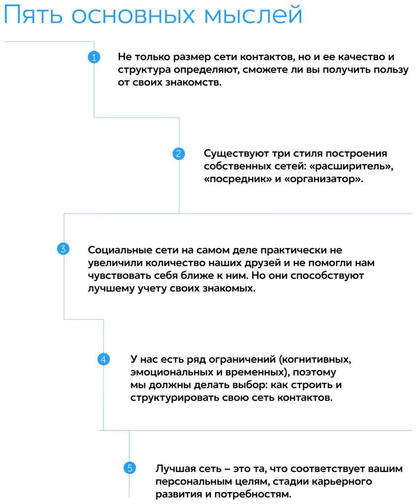 Социальная химия, автор Кинг Марисса   Kyivstar Business Hub, изображение №2