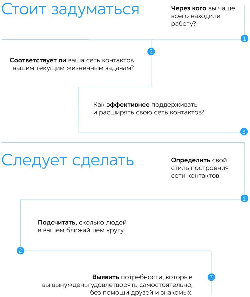 Социальная химия, автор Кинг Марисса   Kyivstar Business Hub, изображение №3