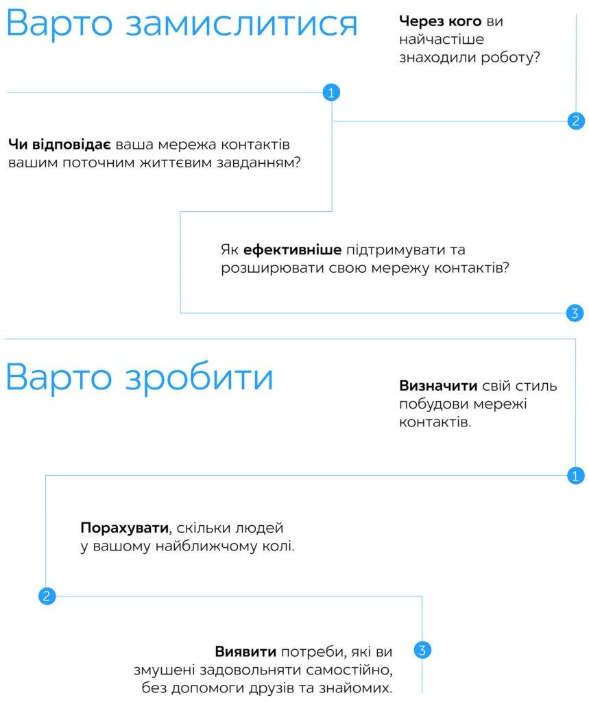 Соціальна хімія, автор Марісса Кінг   Kyivstar Business Hub, зображення №3