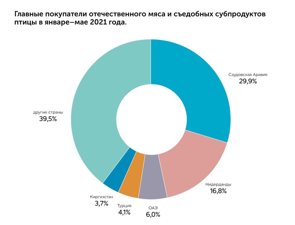 Креативный Агро. Расцвет AgroTech решений и технологических инноваций, автор Киевстар   Kyivstar Business Hub, изображение №6