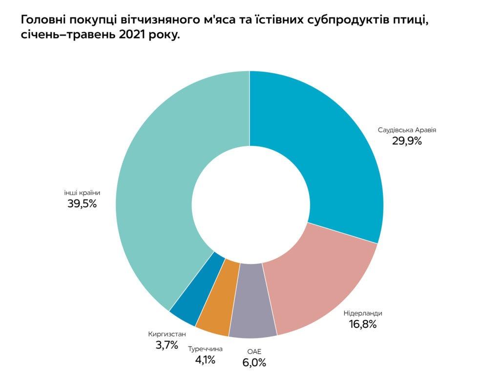 Креативний Агро. Розквіт AgroTech рішень і технологічних інновацій, автор Київстар | Kyivstar Business Hub, зображення №6