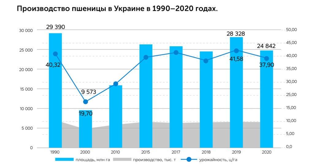 Креативный Агро. Расцвет AgroTech решений и технологических инноваций, автор Киевстар   Kyivstar Business Hub, изображение №5